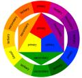 art-factory-color-wheel