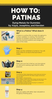 How to Patinas